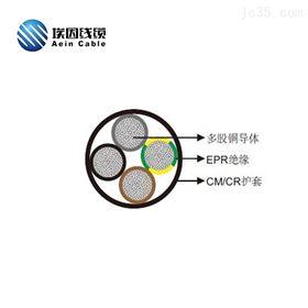 H07BN4-F电缆上海CE认证电缆H07BN4-F风力发电450/750V